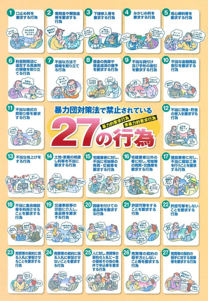 27の禁止行為
